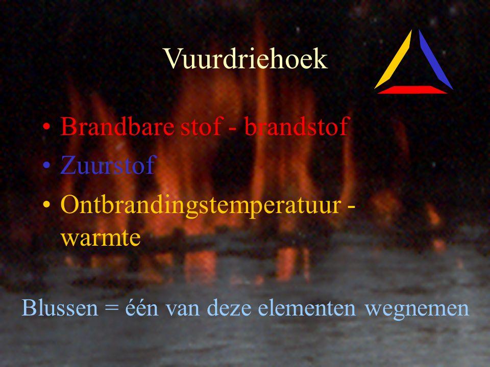 Vuurdriehoek Brandbare stof - brandstof Zuurstof