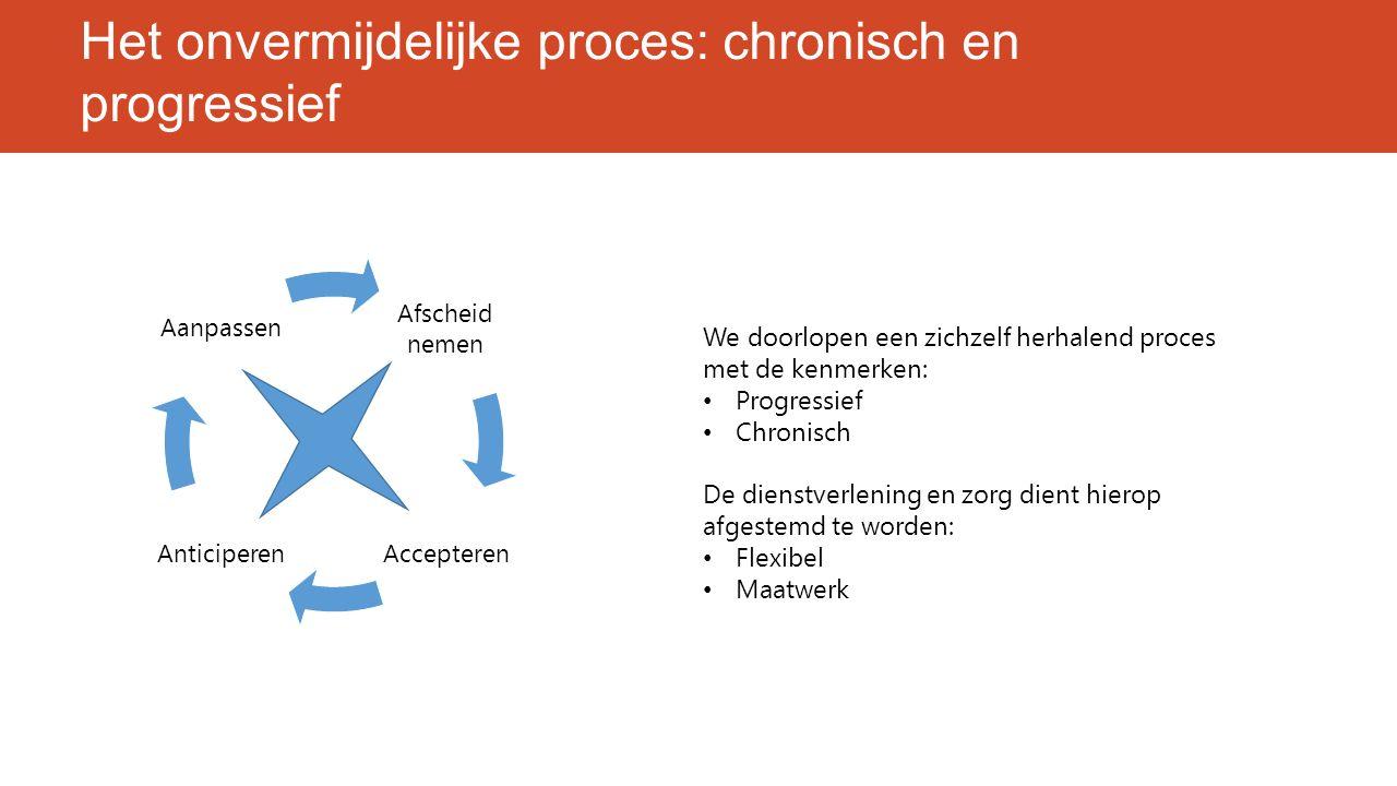 Het onvermijdelijke proces: chronisch en progressief