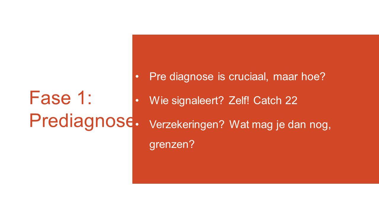 Fase 1: Prediagnose Pre diagnose is cruciaal, maar hoe