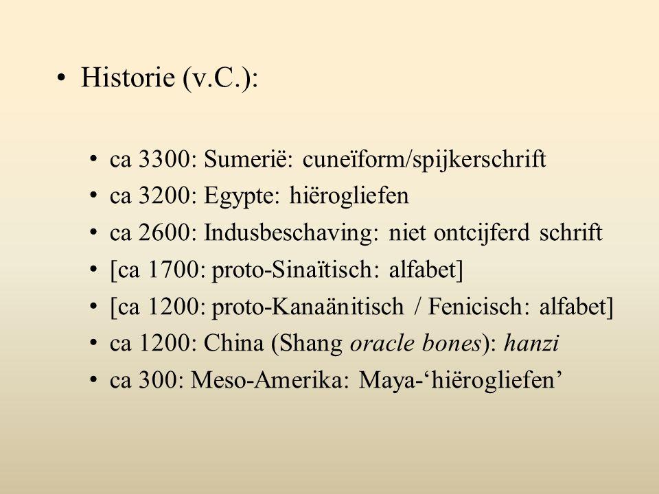 Historie (v.C.): ca 3300: Sumerië: cuneïform/spijkerschrift