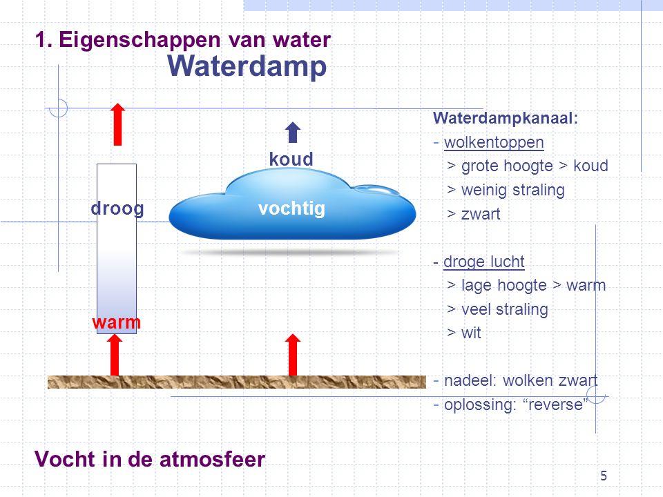 Waterdamp 1. Eigenschappen van water Vocht in de atmosfeer koud droog