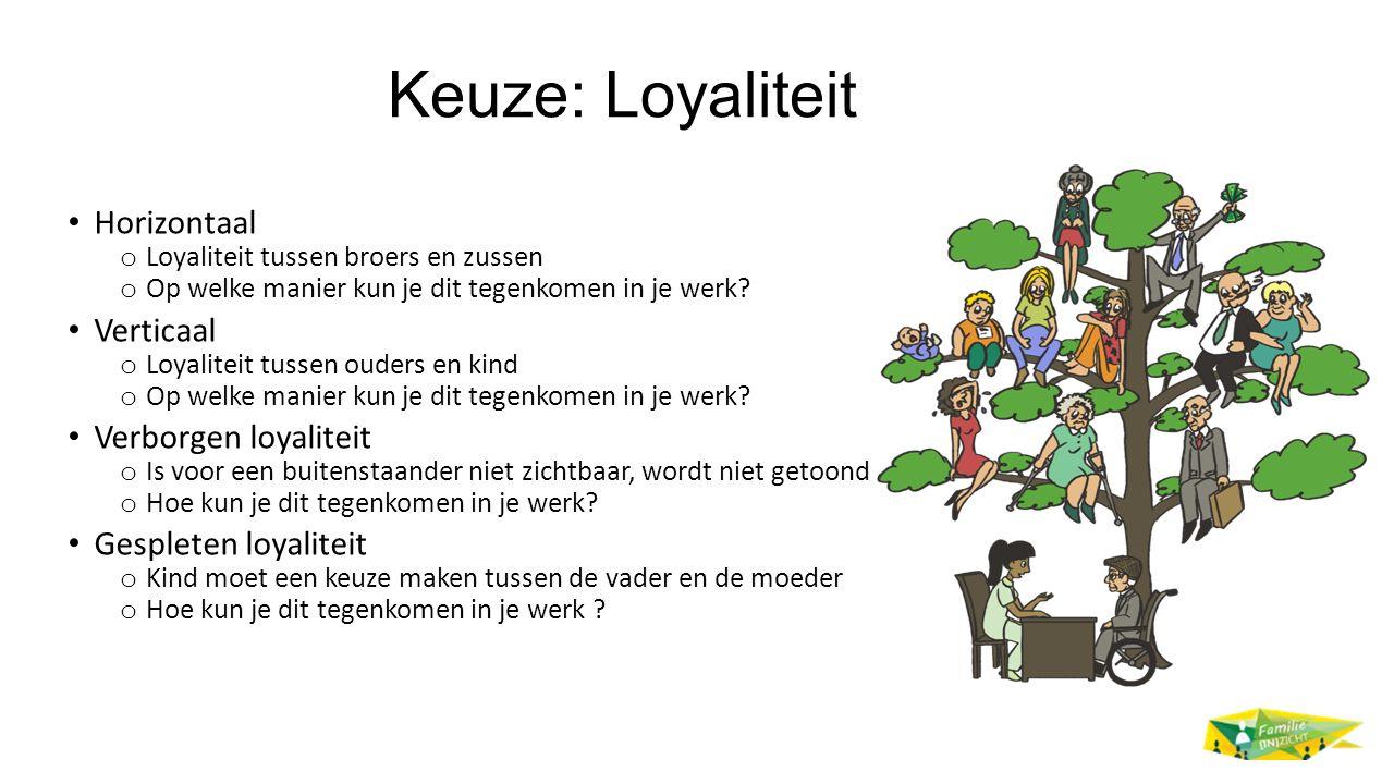 Keuze: Loyaliteit Horizontaal Verticaal Verborgen loyaliteit