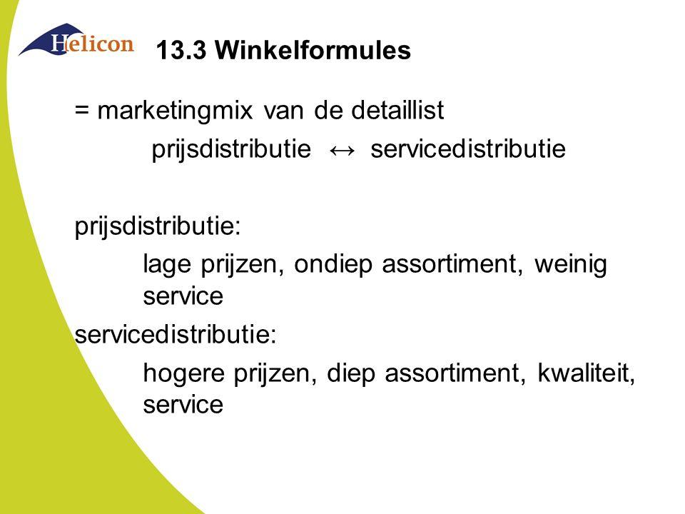 13.3 Winkelformules