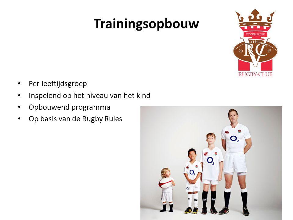 Trainingsopbouw Per leeftijdsgroep