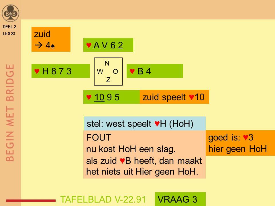 welke kaart speelt west stel: west speelt ♥H (HoH)