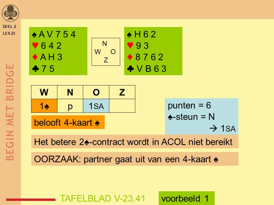 Het betere 2♠-contract wordt in ACOL niet bereikt