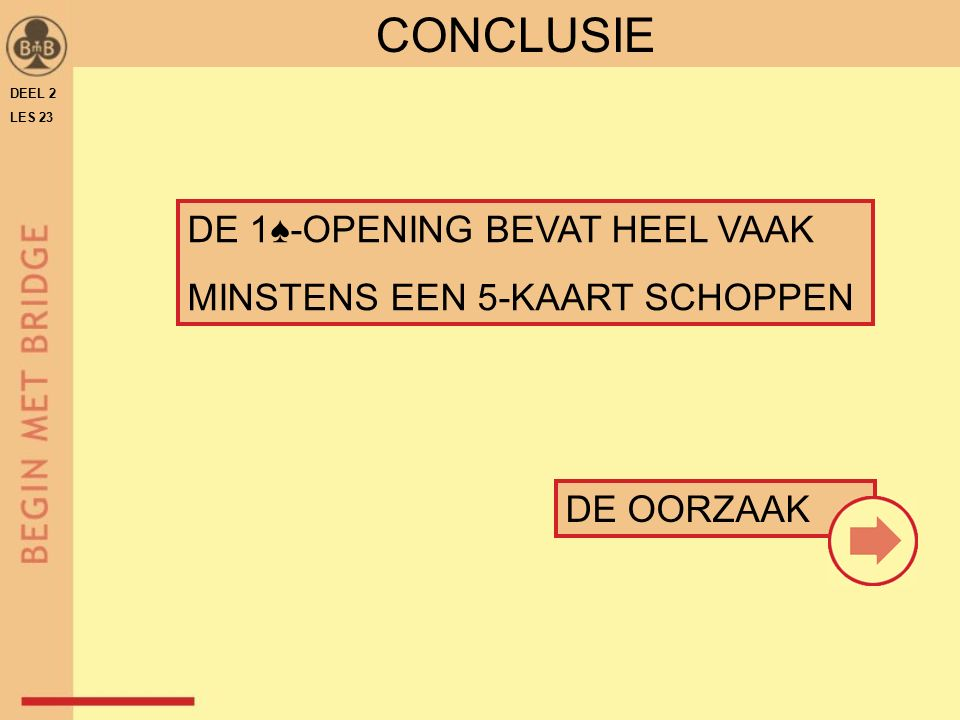 CONCLUSIE DE 1♠-OPENING BEVAT HEEL VAAK MINSTENS EEN 5-KAART SCHOPPEN