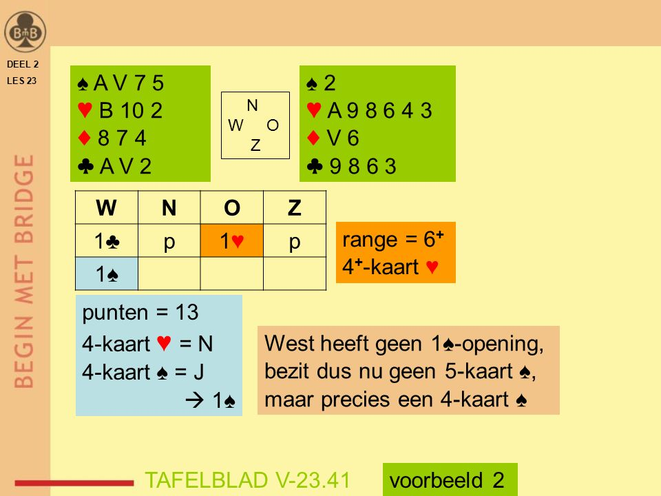 West heeft geen 1♠-opening, bezit dus nu geen 5-kaart ♠,
