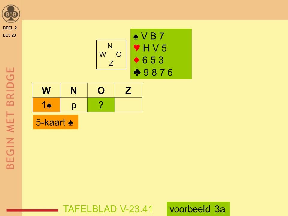 ♠ V B 7 ♥ H V 5 ♦ 6 5 3 ♣ 9 8 7 6 W N O Z 1♠ p 5-kaart ♠