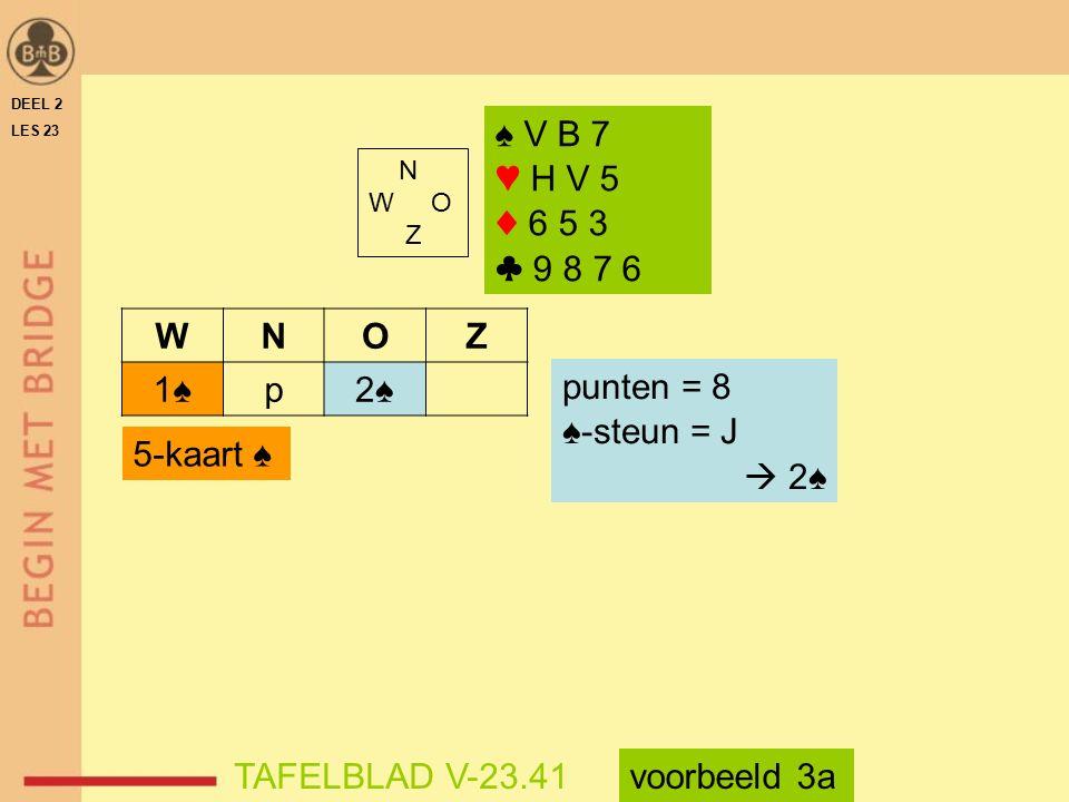 ♠ V B 7 ♥ H V 5 ♦ 6 5 3 ♣ 9 8 7 6 W N O Z 1♠ p 2♠ punten = 8
