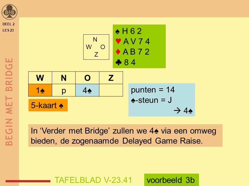 ♠ H 6 2 ♥ A V 7 4 ♦ A B 7 2 ♣ 8 4 W N O Z 1♠ p 4♠ punten = 14