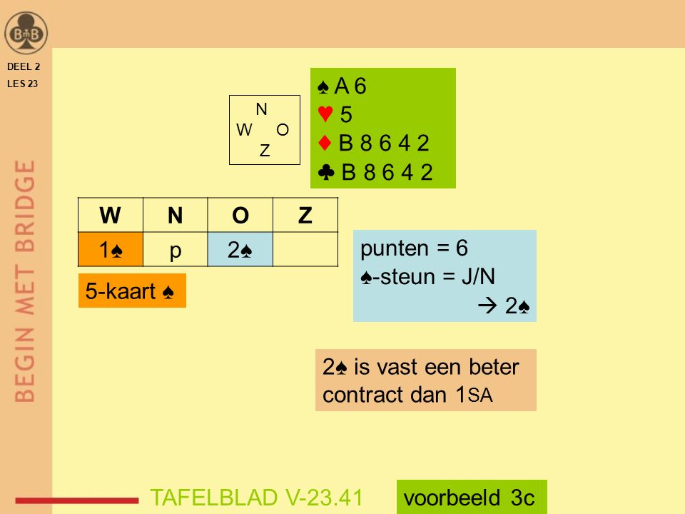 2♠ is vast een beter contract dan 1SA