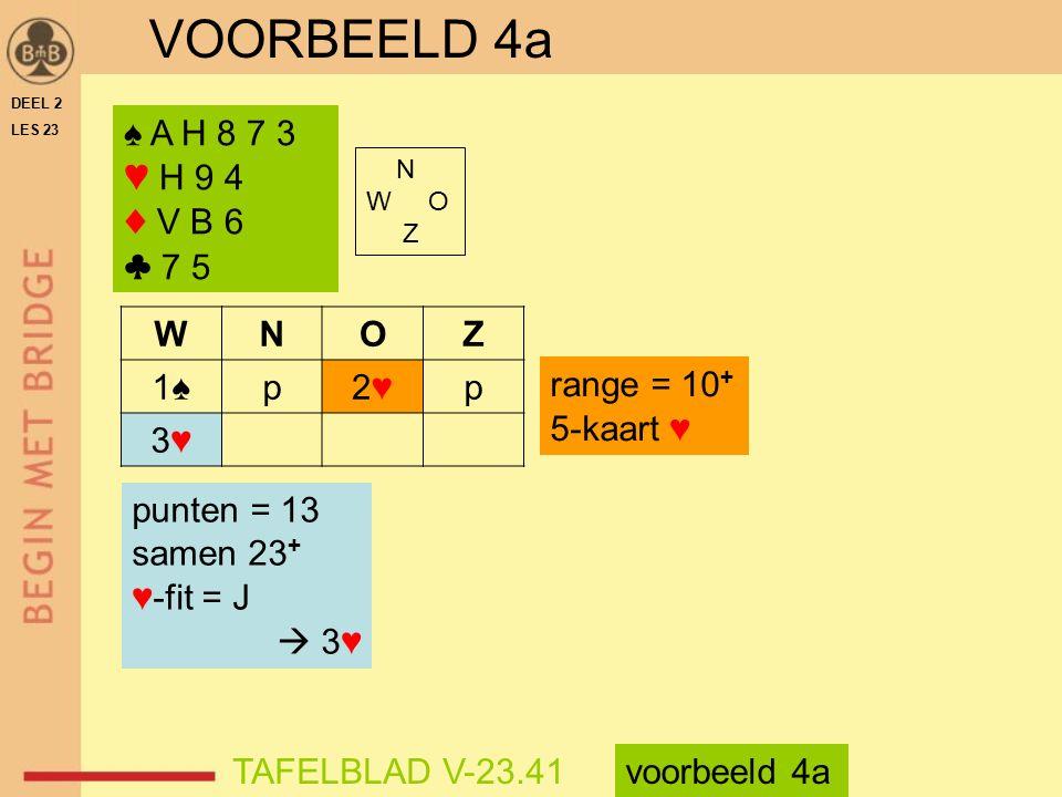 VOORBEELD 4a ♠ A H 8 7 3 ♥ H 9 4 ♦ V B 6 ♣ 7 5 W N O Z 1♠ p 2♥ 3♥