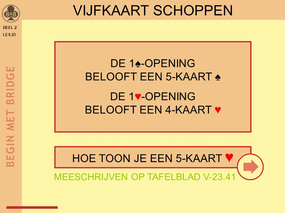 VIJFKAART SCHOPPEN DE 1♠-OPENING BELOOFT EEN 5-KAART ♠ DE 1♥-OPENING