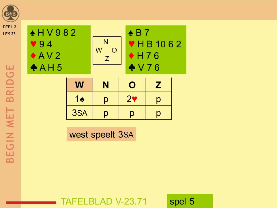 ♠ H V 9 8 2 ♥ 9 4 ♦ A V 2 ♣ A H 5 ♠ B 7 ♥ H B 10 6 2 ♦ H 7 6 ♣ V 7 6 W