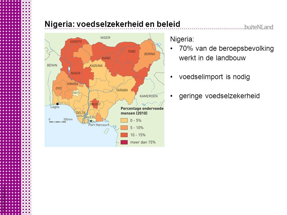 Nigeria: voedselzekerheid en beleid