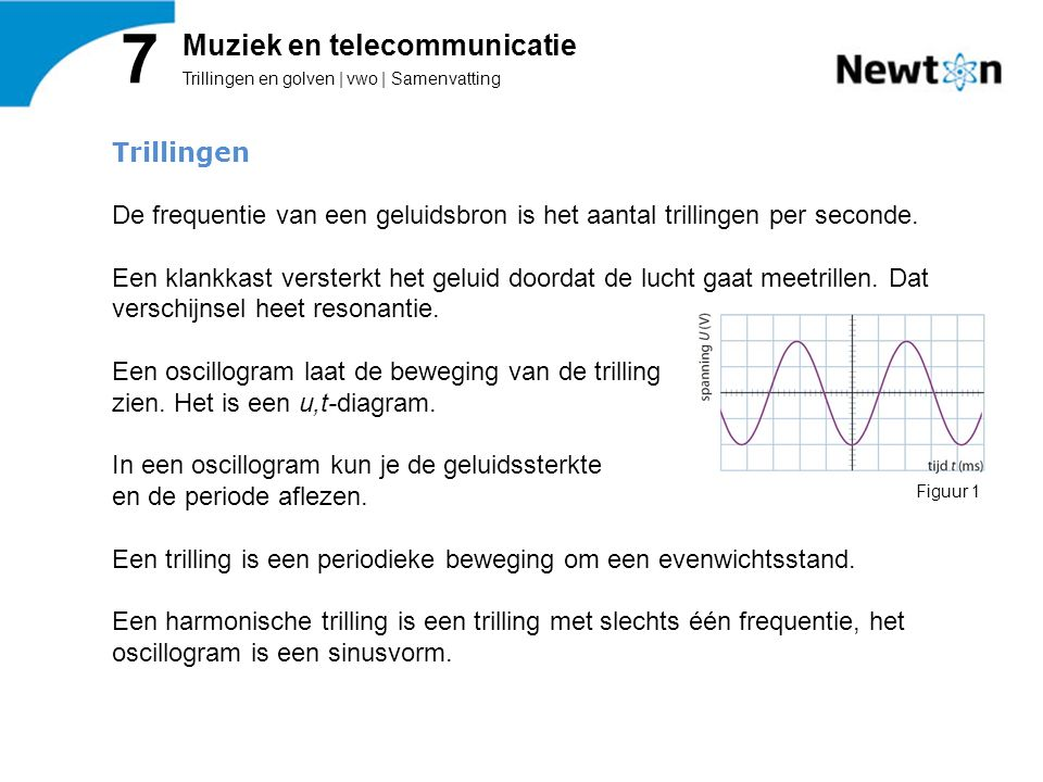 Muziek en telecommunicatie