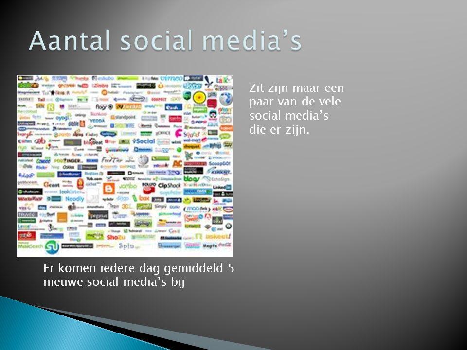 Aantal social media's Zit zijn maar een paar van de vele social media's die er zijn.