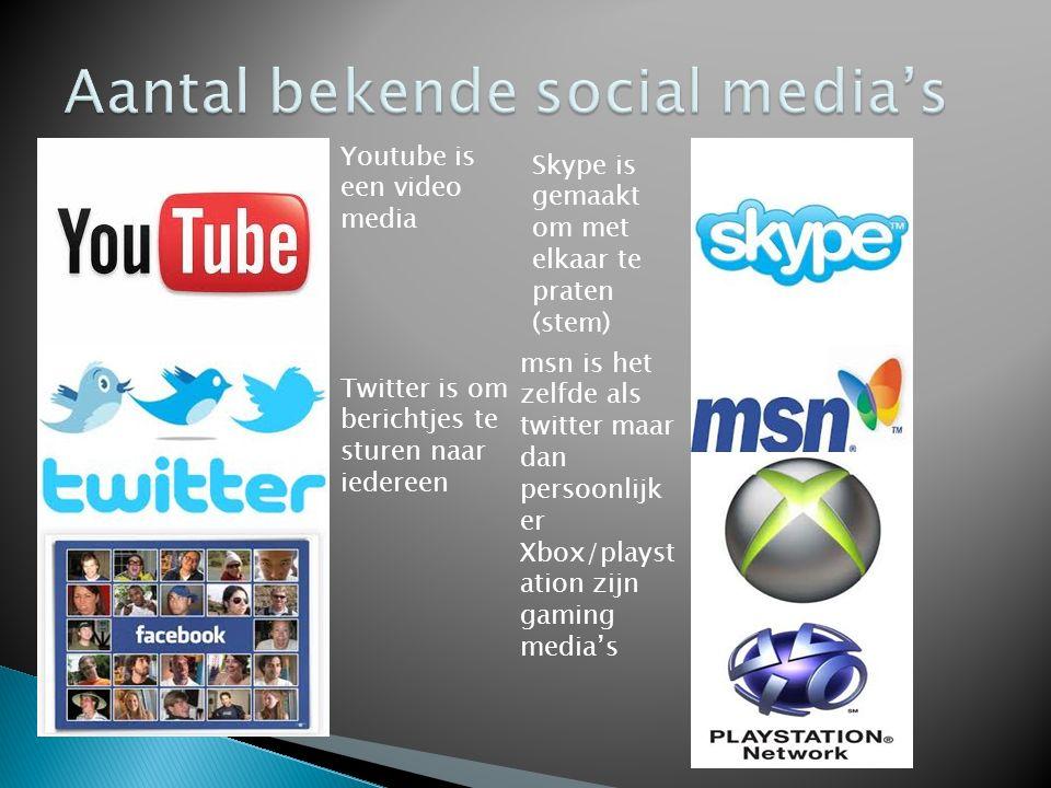 Aantal bekende social media's