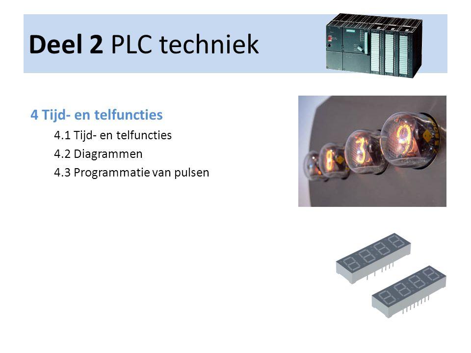 Deel 2 PLC techniek 4 Tijd- en telfuncties 4.1 Tijd- en telfuncties