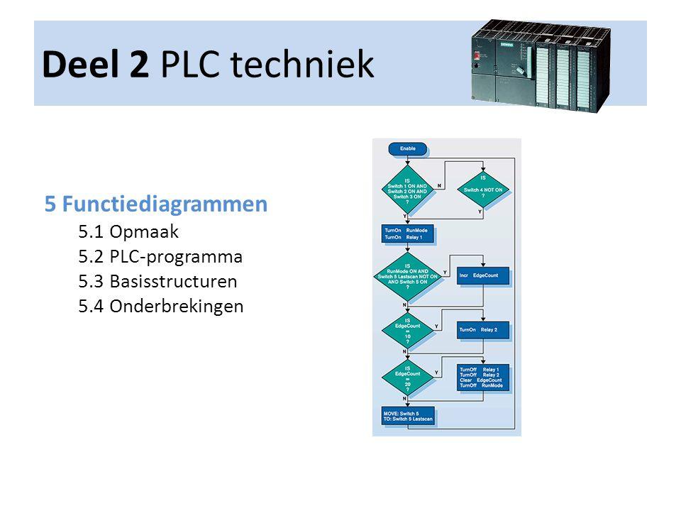 Deel 2 PLC techniek 5 Functiediagrammen 5.1 Opmaak 5.2 PLC-programma
