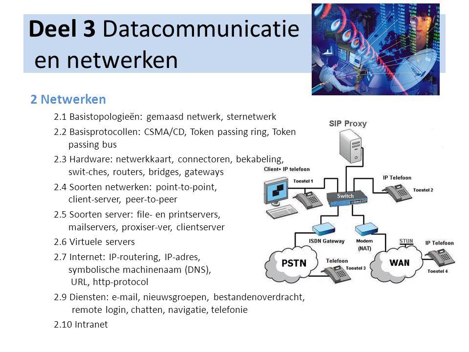 Deel 3 Datacommunicatie en netwerken