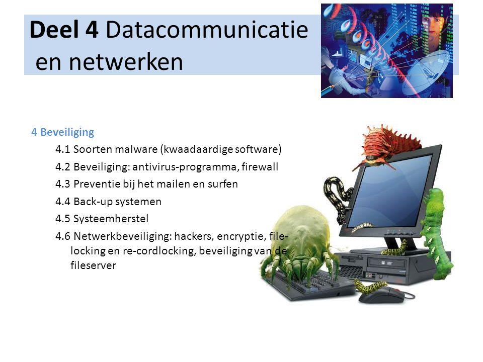 Deel 4 Datacommunicatie en netwerken