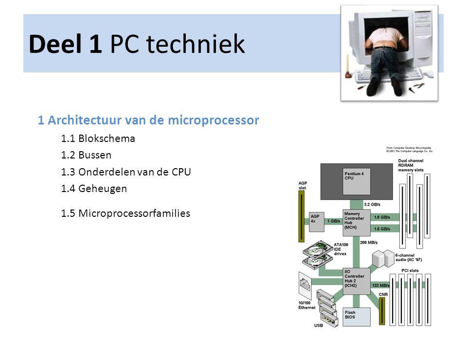 Deel 1 PC techniek 1 Architectuur van de microprocessor 1.1 Blokschema