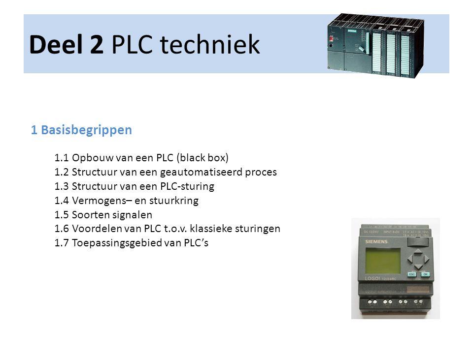 Deel 2 PLC techniek 1 Basisbegrippen