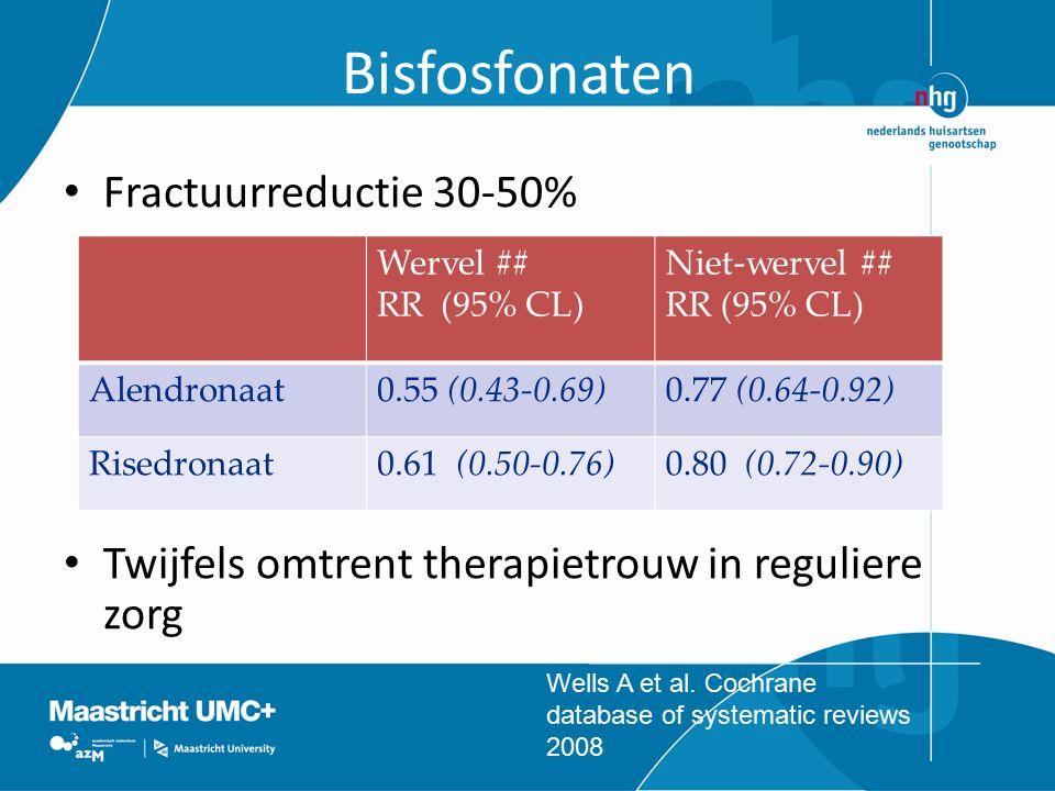 Bisfosfonaten Fractuurreductie 30-50%