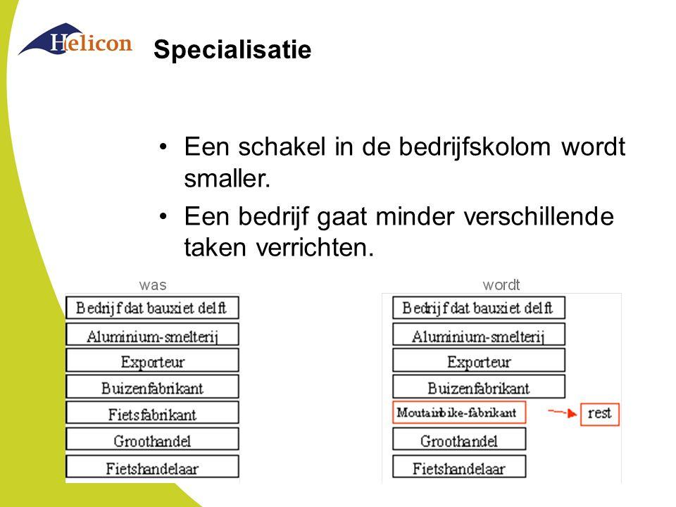 Specialisatie Een schakel in de bedrijfskolom wordt smaller.
