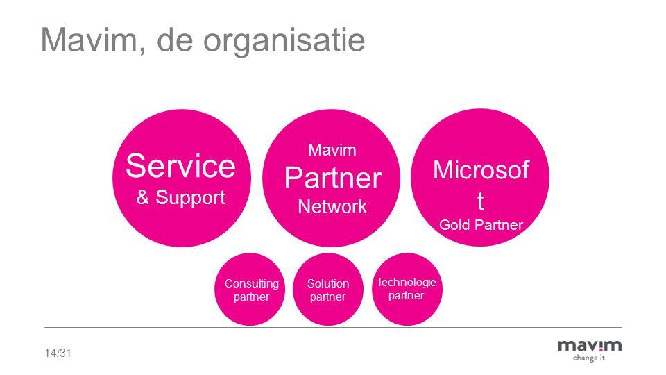 Mavim, de organisatie Service Microsoft & Support Network