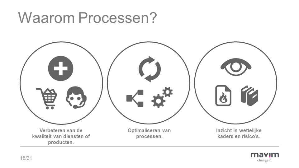 Waarom Processen Verbeteren van de kwaliteit van diensten of producten. Optimaliseren van processen.
