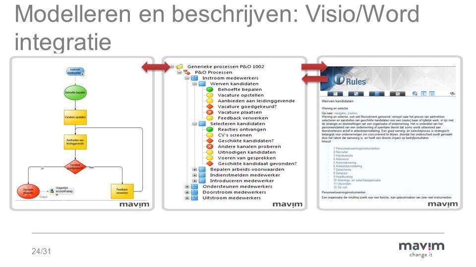 Modelleren en beschrijven: Visio/Word integratie