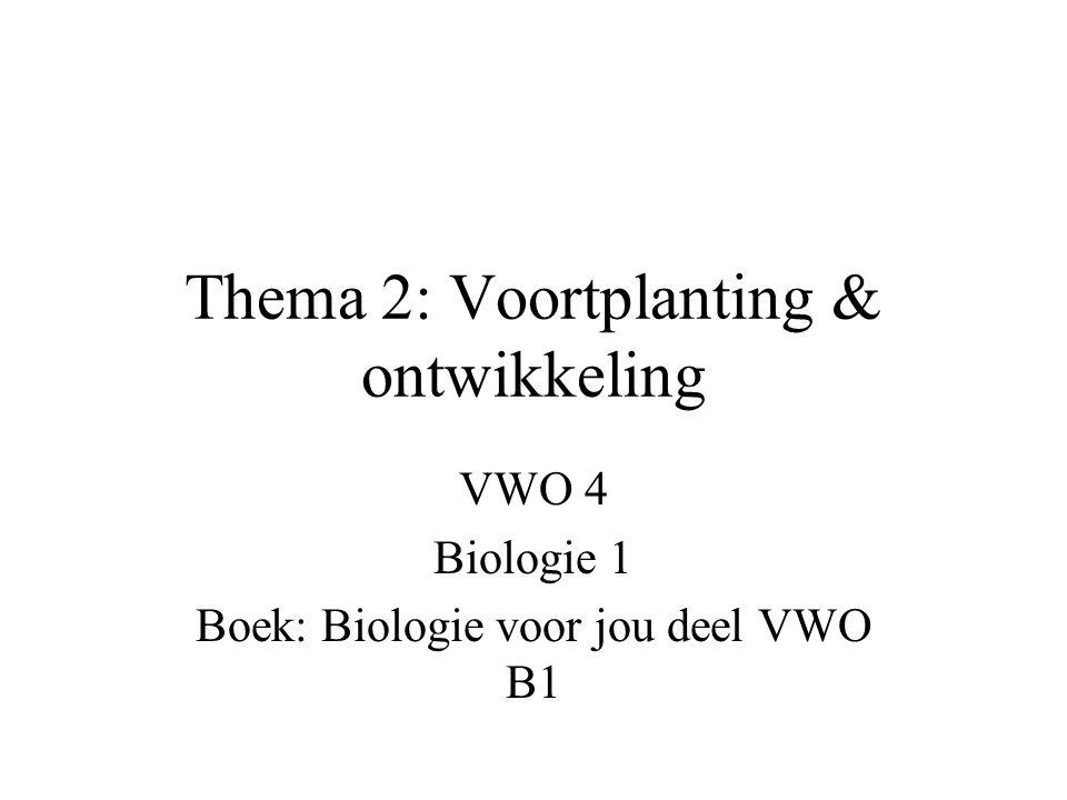 Thema 2: Voortplanting & ontwikkeling