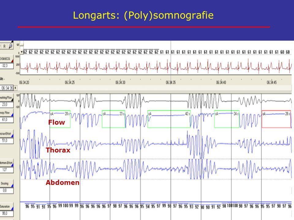 Longarts: (Poly)somnografie
