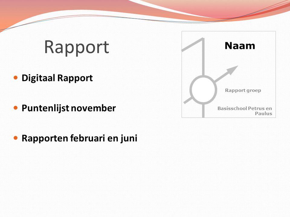 Rapport Digitaal Rapport Puntenlijst november