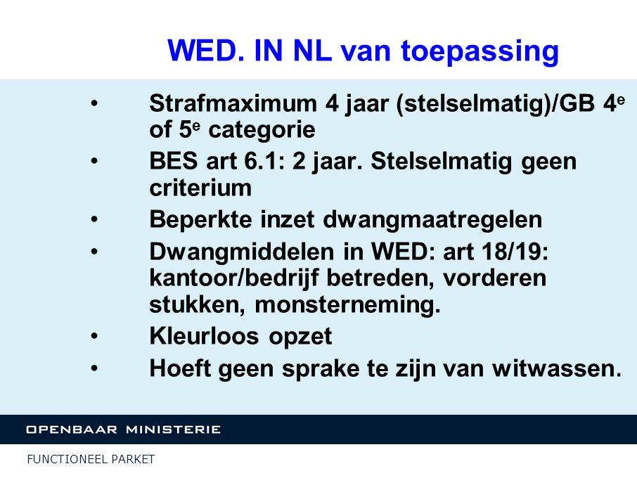 WED. IN NL van toepassing