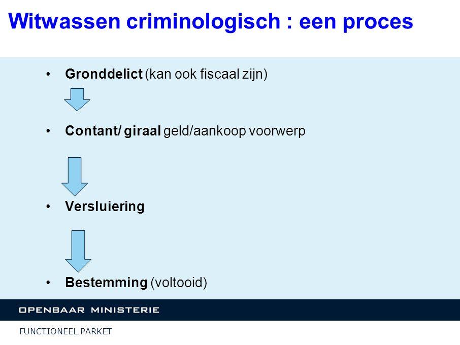 Witwassen criminologisch : een proces