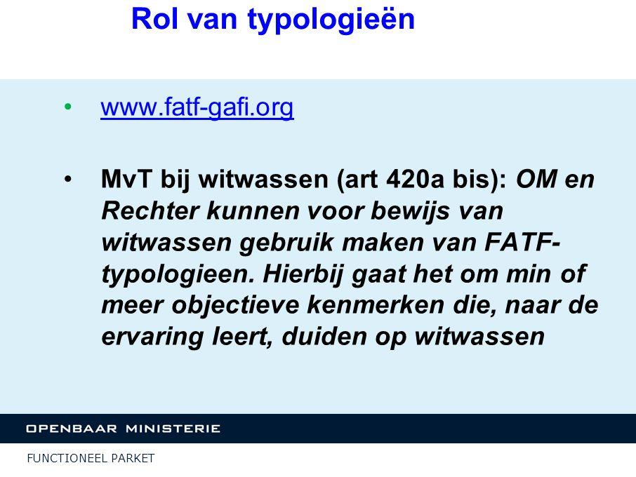 Rol van typologieën www.fatf-gafi.org