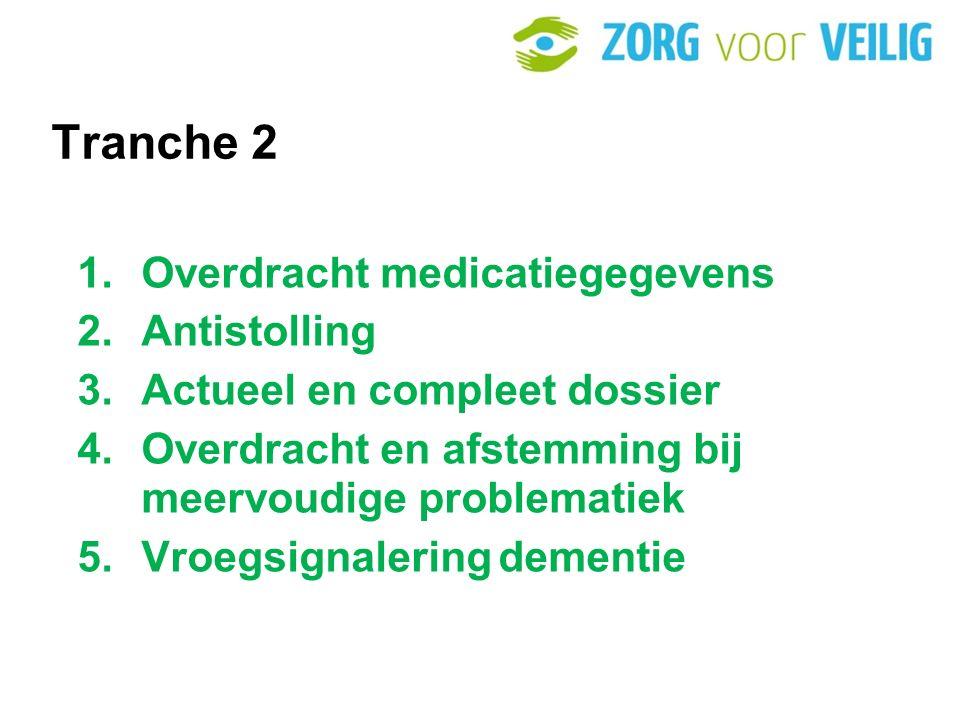 Tranche 2 Overdracht medicatiegegevens Antistolling