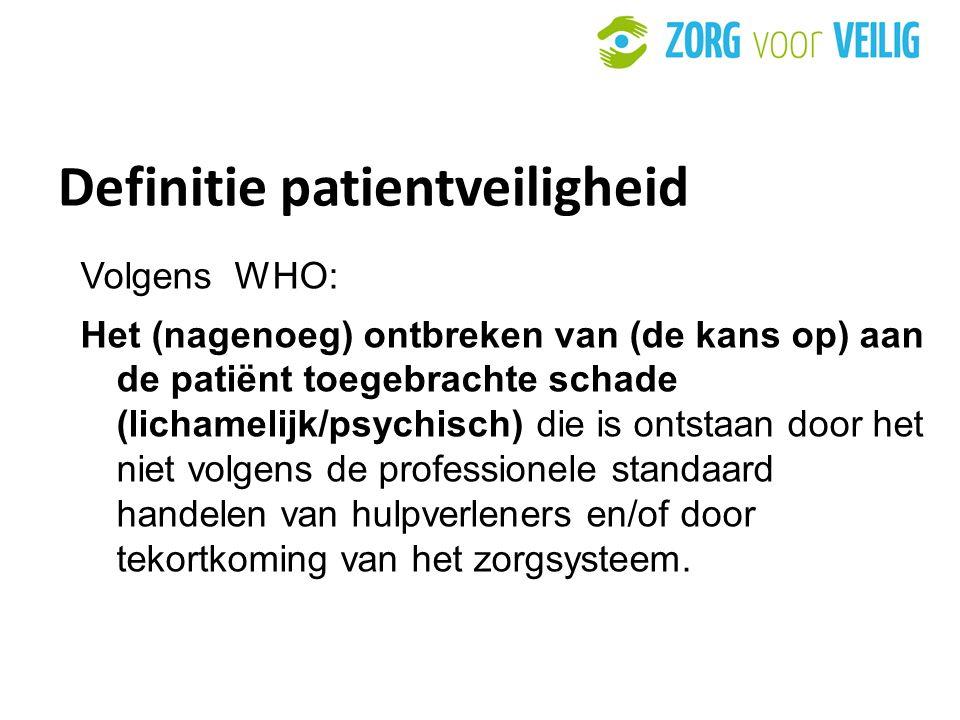 Definitie patientveiligheid