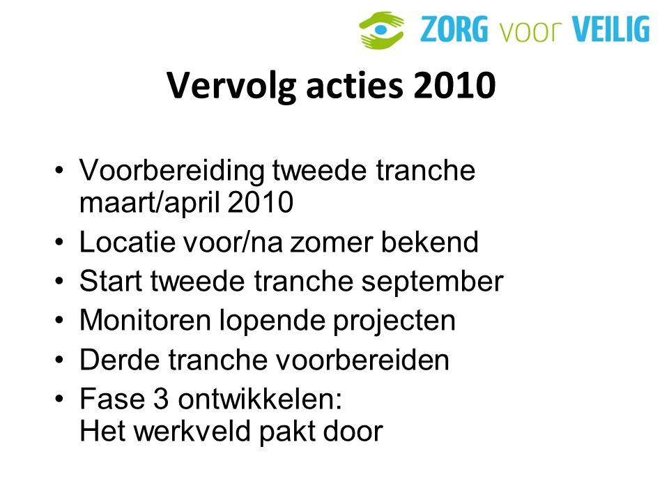 Vervolg acties 2010 Voorbereiding tweede tranche maart/april 2010