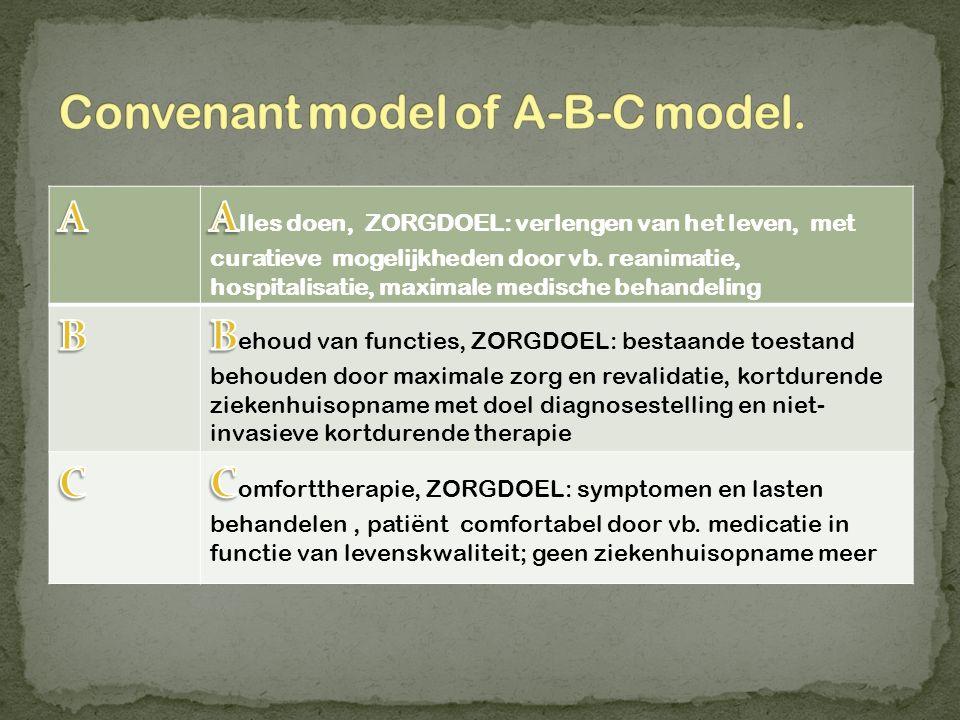 Convenant model of A-B-C model.