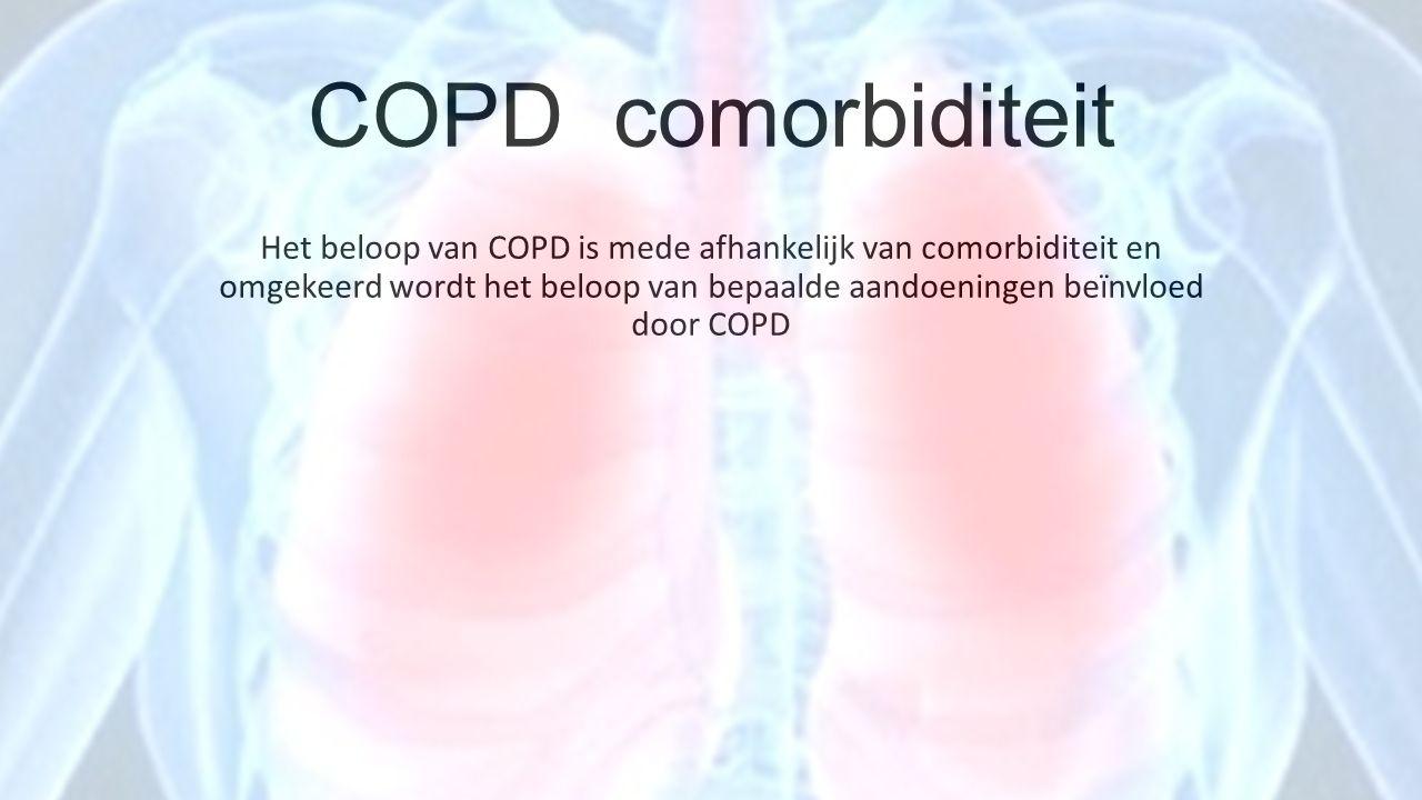 COPD comorbiditeit