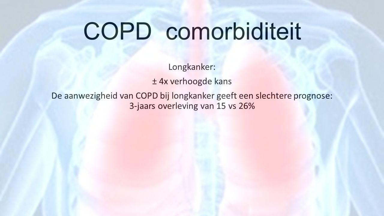 COPD comorbiditeit Longkanker: ± 4x verhoogde kans