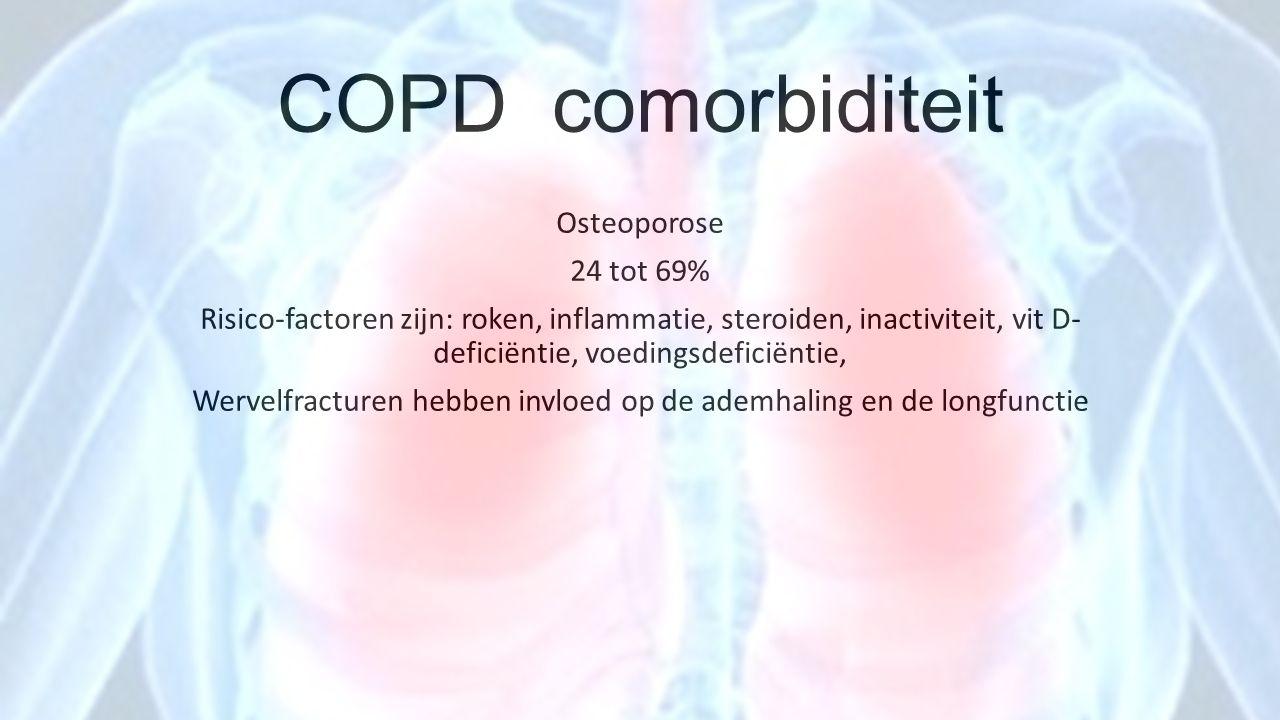 Wervelfracturen hebben invloed op de ademhaling en de longfunctie