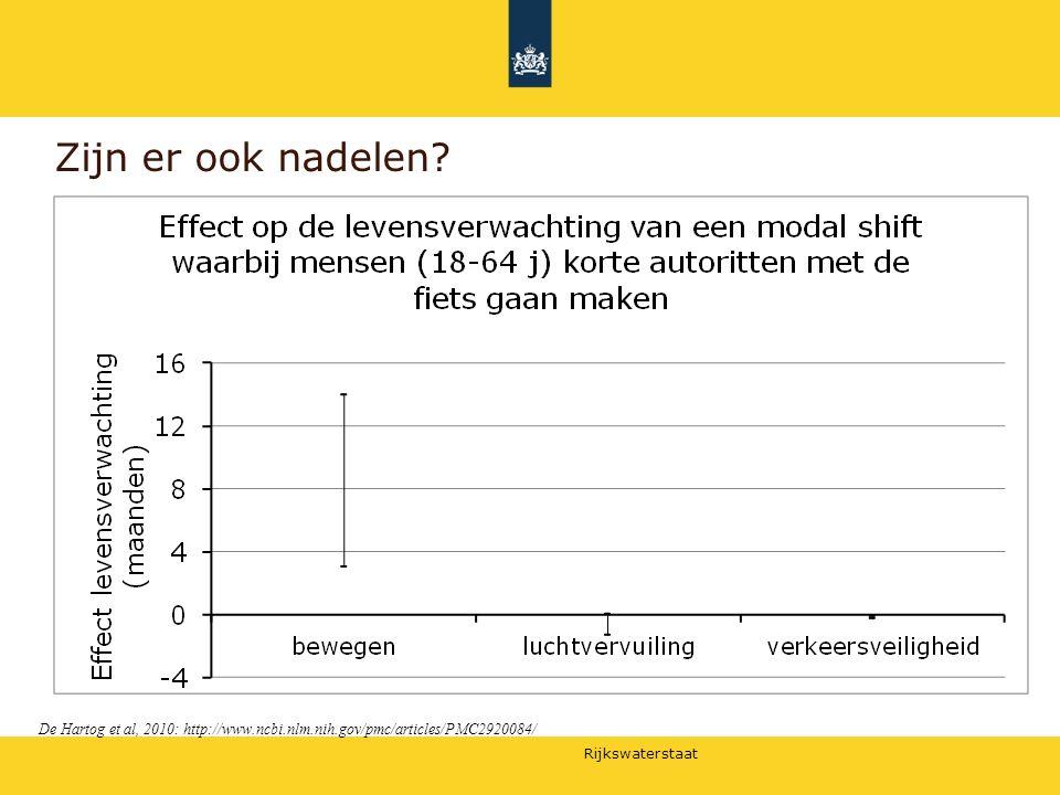 Zijn er ook nadelen Niet vergeten te vermelden dat de hogere ademfrequentie van fietsers de oorzaak is van de score bij luchtvervuiling.
