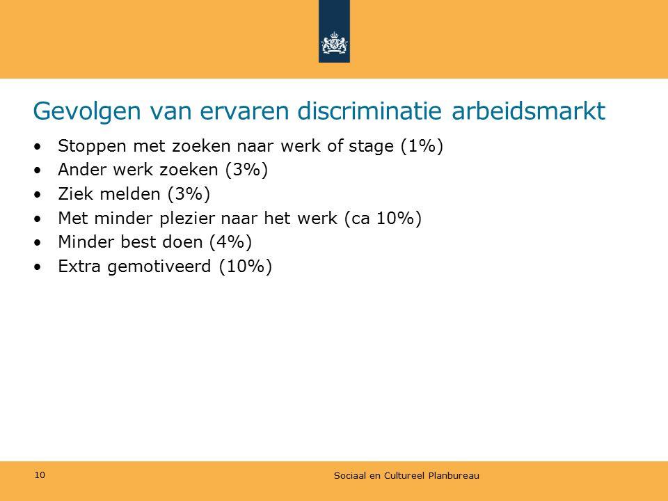 Gevolgen van ervaren discriminatie arbeidsmarkt
