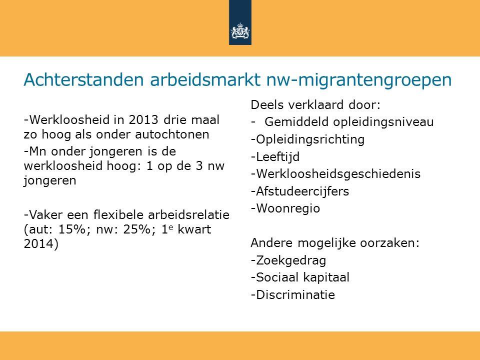 Achterstanden arbeidsmarkt nw-migrantengroepen